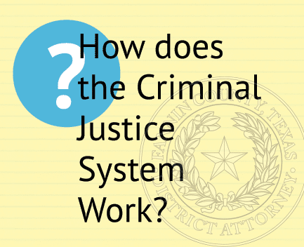 How the Criminal Justice Process Works – Fannin County