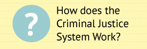 Learn about the steps in the criminal justice system